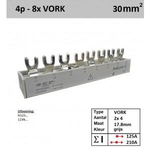 Schotman Elektro - SEP aansluitrail 30F04008G06 vork 4x2 18mm