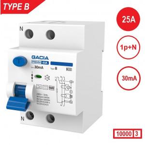GACIA aardlekschakelaar Type B, 25Amp, 30mA, 1p+n, 10kA