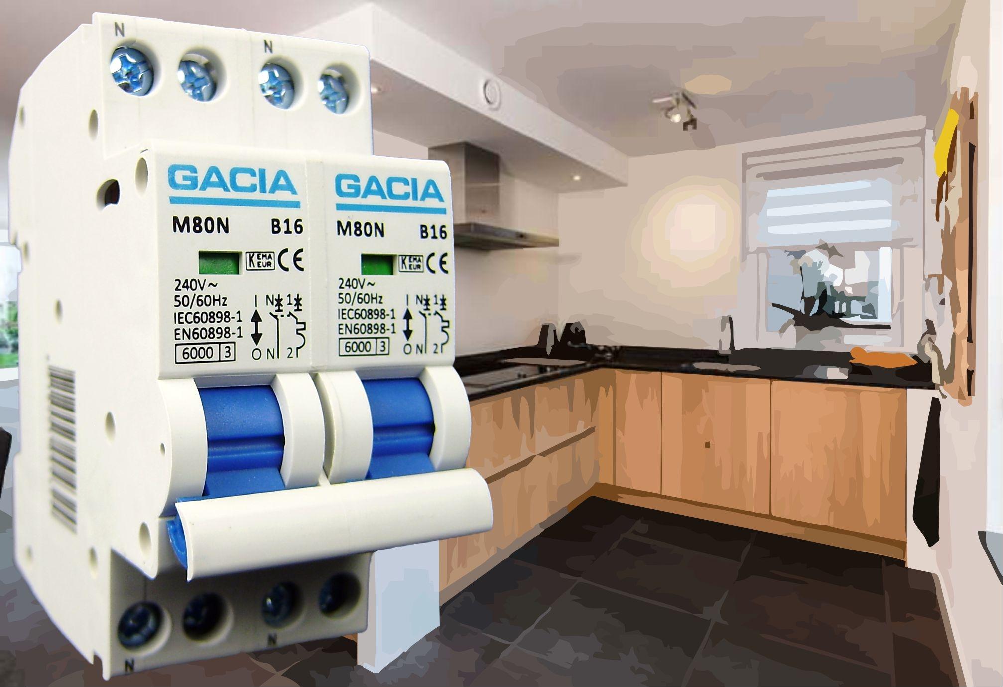 Gacia fornuisgroep